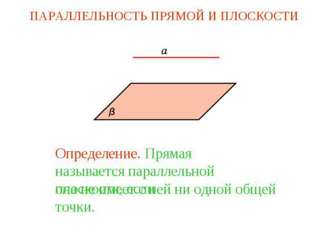 ПАРАЛЛЕЛЬНОСТЬ ПРЯМОЙ И ПЛОСКОСТИОпределение. Прямая называется параллельной плоскости, еслиона не имеет с ней ни одной общей точки.