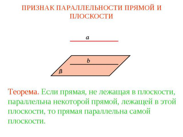 ПРИЗНАК ПАРАЛЛЕЛЬНОСТИ ПРЯМОЙ И ПЛОСКОСТИТеорема. Если прямая, не лежащая в плоскости, параллельна некоторой прямой, лежащей в этой плоскости, то прямая параллельна самой плоскости.