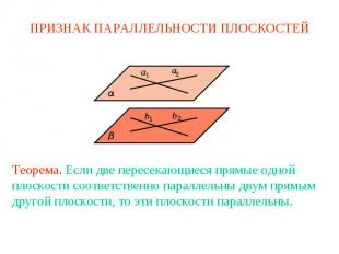 ПРИЗНАК ПАРАЛЛЕЛЬНОСТИ ПЛОСКОСТЕЙТеорема. Если две пересекающиеся прямые одной п