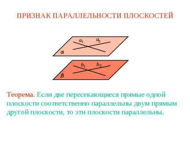 ПРИЗНАК ПАРАЛЛЕЛЬНОСТИ ПЛОСКОСТЕЙТеорема. Если две пересекающиеся прямые одной плоскости соответственно параллельны двум прямым другой плоскости, то эти плоскости параллельны.