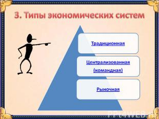 3. Типы экономических систем
