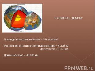 РАЗМЕРЫ ЗЕМЛИ:Площадь поверхности Земли = 510 млн км²Расстояние от центра Земли