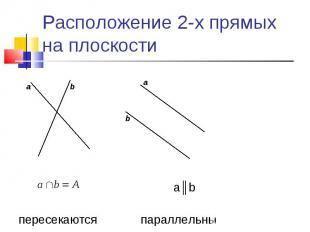 Расположение 2-х прямых на плоскости а║b пересекаются параллельны