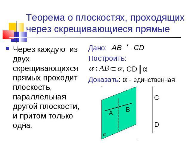 Теорема о плоскостях, проходящих через скрещивающиеся прямыеЧерез каждую из двух скрещивающихся прямых проходит плоскость, параллельная другой плоскости, и притом только одна.