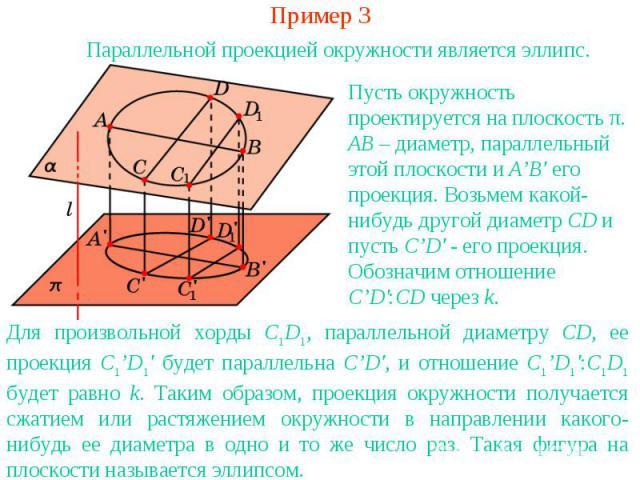 Пример 3Параллельной проекцией окружности является эллипс.Пусть окружность проектируется на плоскость π. AB – диаметр, параллельный этой плоскости и A'B' его проекция. Возьмем какой-нибудь другой диаметр CD и пусть C'D' - его проекция. Обозначим отн…
