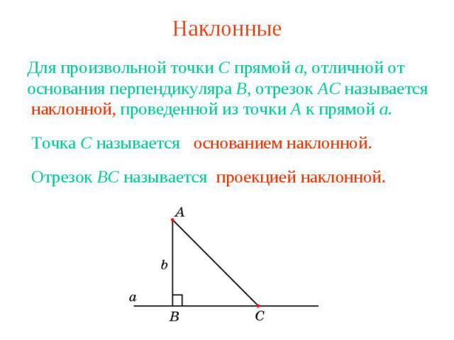 НаклонныеДля произвольной точки C прямой a, отличной от основания перпендикуляра B, отрезок AC называетсянаклонной, проведенной из точки A к прямой a.Точка C называетсяОтрезок BC называется