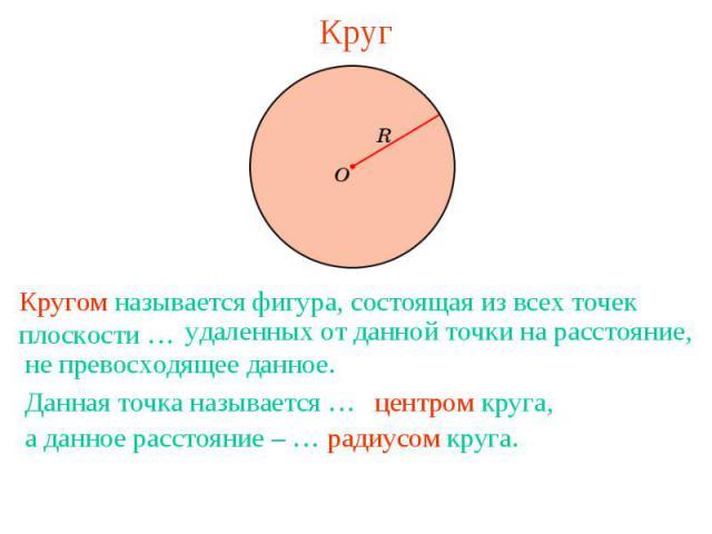 КругКругом называется фигура, состоящая из всех точек плоскости … удаленных от данной точки на расстояние, не превосходящее данное.