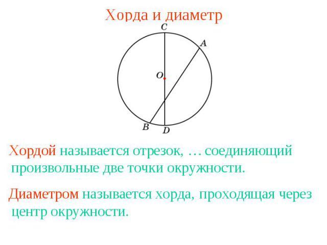 Хорда и диаметр соединяющий произвольные две точки окружности. проходящая через центр окружности.