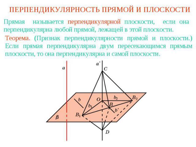 ПЕРПЕНДИКУЛЯРНОСТЬ ПРЯМОЙ И ПЛОСКОСТИПрямая называется перпендикулярной плоскости, если она перпендикулярна любой прямой, лежащей в этой плоскости.Теорема. (Признак перпендикулярности прямой и плоскости.) Если прямая перпендикулярна двум пересекающи…