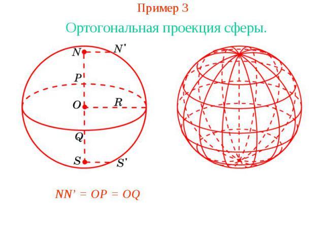 Пример 3Ортогональная проекция сферы.