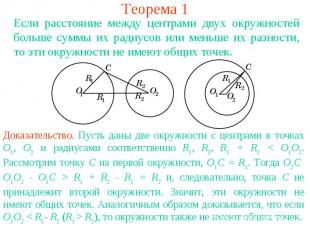 Теорема 1Если расстояние между центрами двух окружностей больше суммы их радиусо