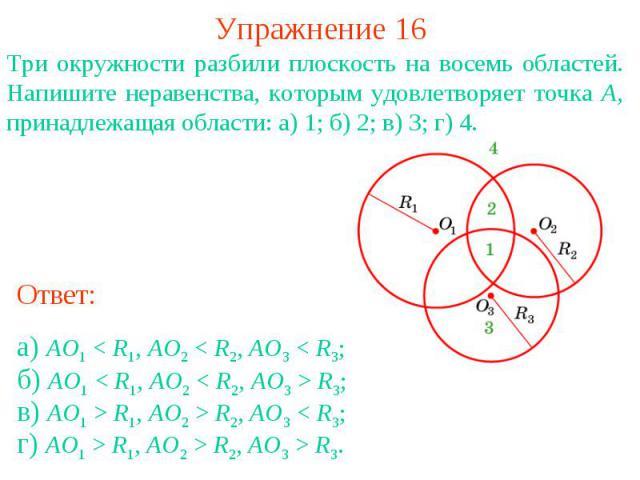 Упражнение 16Три окружности разбили плоскость на восемь областей. Напишите неравенства, которым удовлетворяет точка A, принадлежащая области: а) 1; б) 2; в) 3; г) 4.