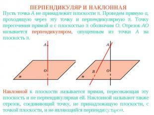 ПЕРПЕНДИКУЛЯР И НАКЛОННАЯПусть точка A не принадлежит плоскости π. Проведем прям