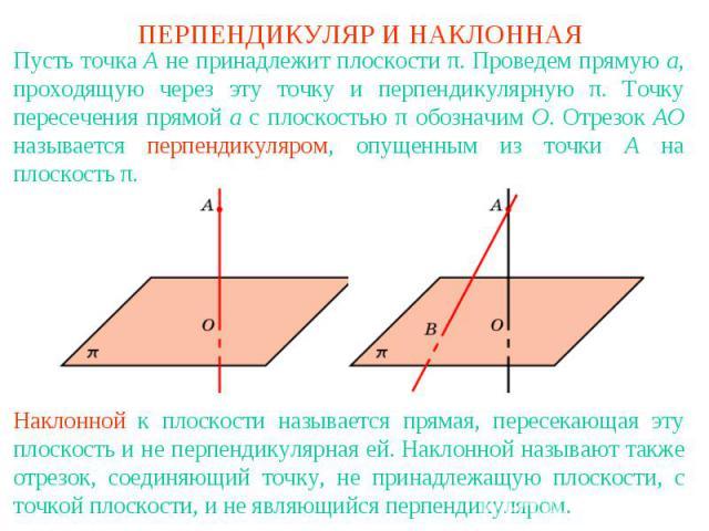 ПЕРПЕНДИКУЛЯР И НАКЛОННАЯПусть точка A не принадлежит плоскости π. Проведем прямую a, проходящую через эту точку и перпендикулярную π. Точку пересечения прямой a с плоскостью π обозначим O. Отрезок AO называется перпендикуляром, опущенным из точки A…