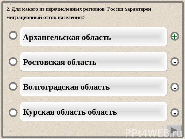 2. Для какого из перечисленных регионов России характерен миграционный отток населения?