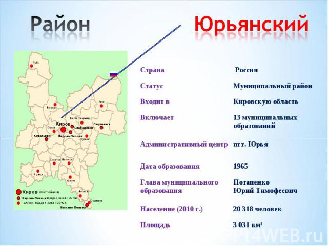 РайонЮрьянский