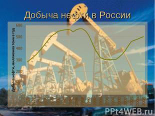 Добыча нефти в России