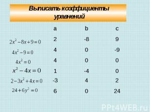 Выписать коэффициенты уравнений