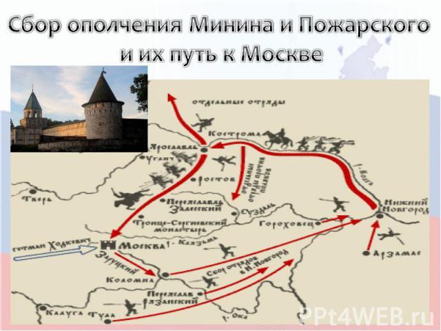 Сбор ополчения Минина и Пожарского и их путь к Москве
