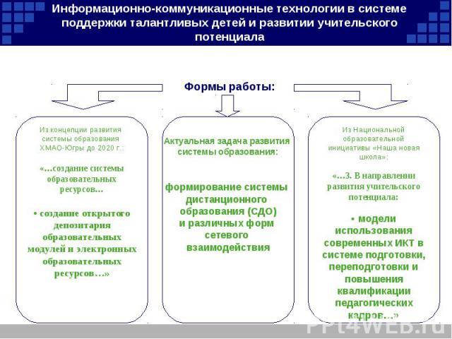 Информационно-коммуникационные технологии в системе поддержки талантливых детей и развитии учительского потенциала Из концепции развития системы образования ХМАО-Югры до 2020 г.:«…создание системы образовательных ресурсов…• создание открытого депози…