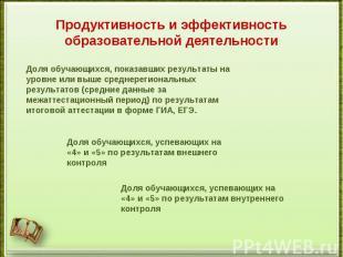 Продуктивность и эффективность образовательной деятельностиДоля обучающихся, пок