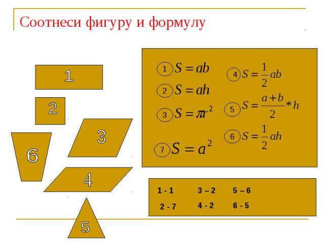 Соотнеси фигуру и формулу