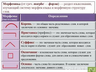 Морфемика (от греч. morphe — форма) — раздел языкознания, изучающий систему морф