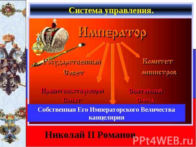 Система управления.Собственная Его Императорского Величества канцелярия