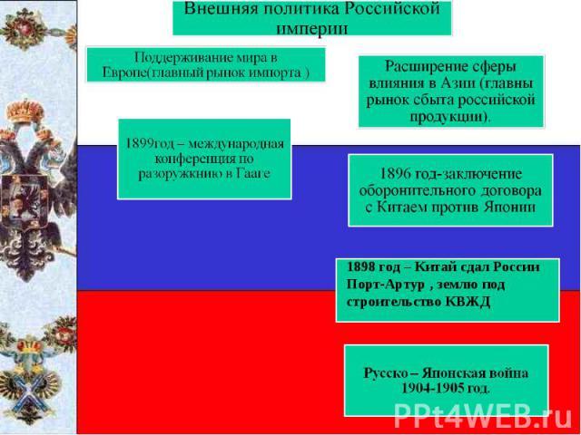 Внешняя политика Российской империи