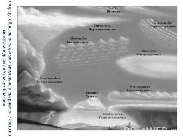 Форму облаков определяем визуально и сверяемся с фото по международному «Атласу облаков».