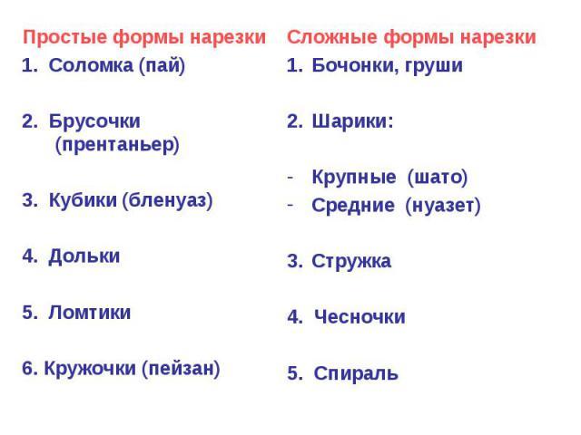 Простые формы нарезки1. Соломка (пай)2. Брусочки (прентаньер)3. Кубики (бленуаз)4. Дольки5. Ломтики6. Кружочки (пейзан)Сложные формы нарезкиБочонки, грушиШарики:Крупные (шато)Средние (нуазет)Стружка 4. Чесночки 5. Спираль