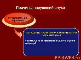 Причины нарушений слухаНАРУШЕНИЕ САНИТАРНО- ГИГИЕНИЧЕСКИХ НОРМ И ПРАВИЛ: длитель