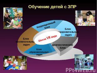 Обучение детей с ЗПР