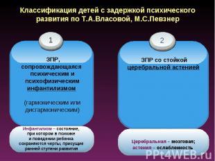 Классификация детей с задержкой психического развития по Т.А.Власовой, М.С.Певзн