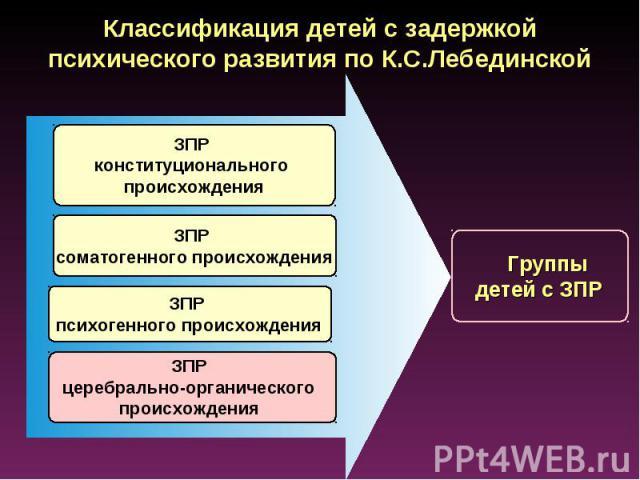 Классификация детей с задержкой психического развития по К.С.Лебединской
