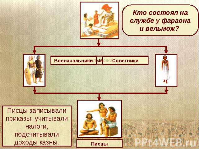 Кто состоял на службе у фараонаи вельмож? Писцы записывали приказы, учитывали налоги, подсчитывали доходы казны.