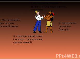 1.Оба субъекта общения активны. Информация принята, осмыслена2. Могут повлиять д