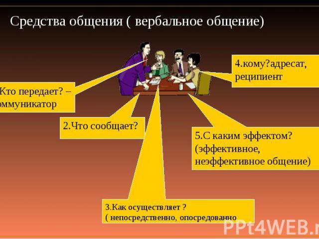 Средства общения ( вербальное общение)