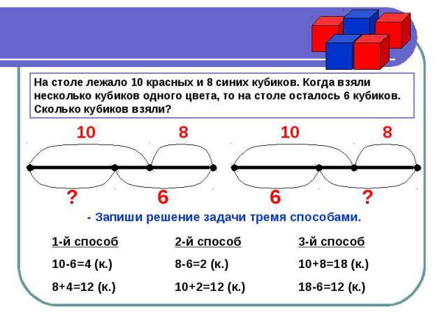 На столе лежало 10 красных и 8 синих кубиков. Когда взяли несколько кубиков одного цвета, то на столе осталось 6 кубиков. Сколько кубиков взяли?
