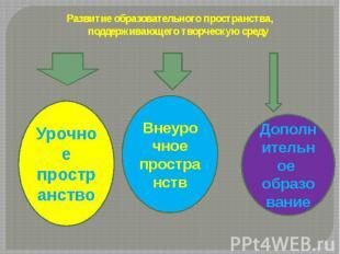 Развитие образовательного пространства, поддерживающего творческую среду