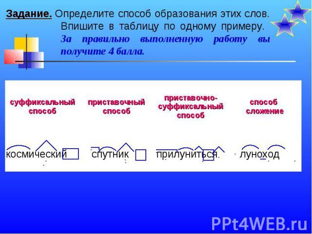 Задание. Определите способ образования этих слов. Впишите в таблицу по одному примеру. За правильно выполненную работу вы получите 4 балла.
