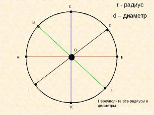 r - радиусd – диаметрПеречислите все радиусы и диаметры