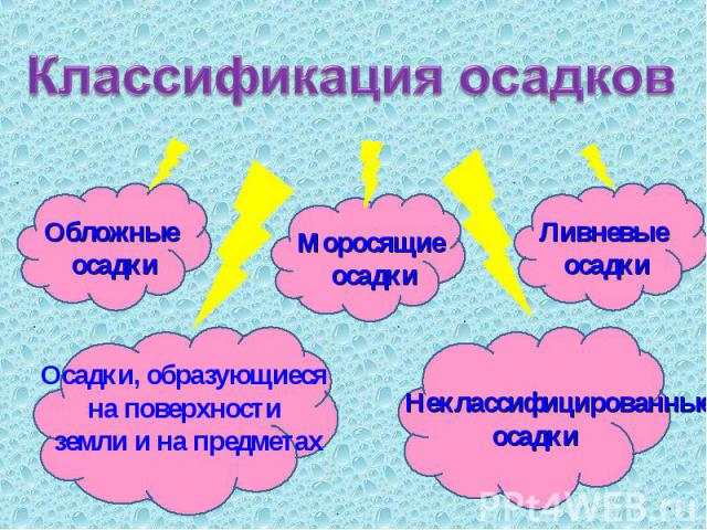 Классификация осадков