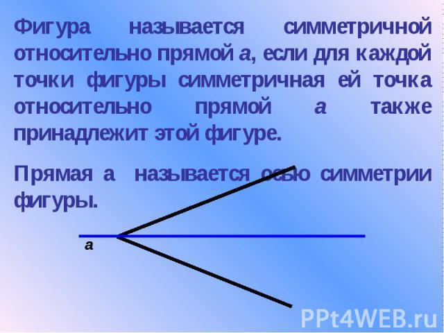 Фигура называется симметричной относительно прямой а, если для каждой точки фигуры симметричная ей точка относительно прямой а также принадлежит этой фигуре. Прямая а называется осью симметрии фигуры.