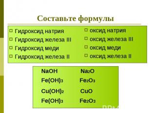 Составьте формулыГидроксид натрияГидроксид железа IIIГидроксид медиГидроксид жел