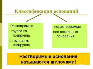 Классификация оснований РастворимыеI группа гл. подгруппаII группа гл. подгруппа