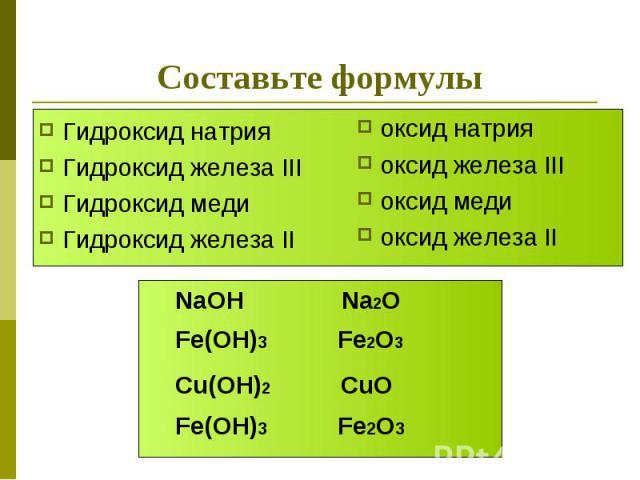 Составьте формулыГидроксид натрияГидроксид железа IIIГидроксид медиГидроксид железа II