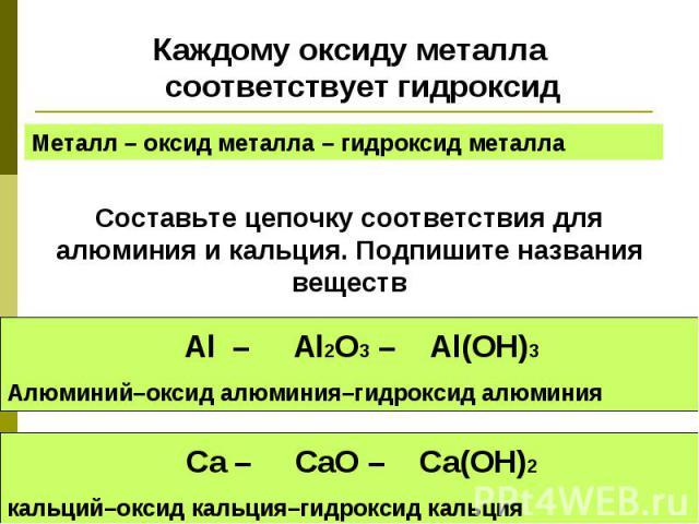 Каждому оксиду металла соответствует гидроксидКаждому оксиду металла соответствует гидроксид