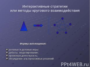Интерактивные стратегииили методы кругового взаимодействия Формы воплощения:роле