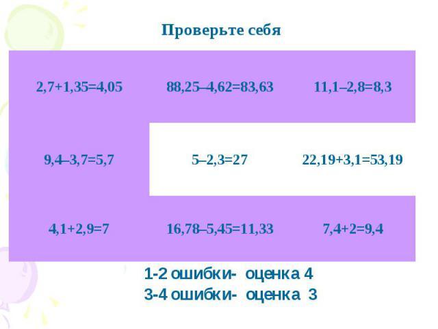 Проверьте себя1-2 ошибки- оценка 43-4 ошибки- оценка 3